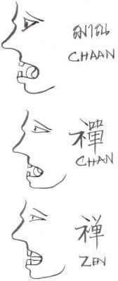 Etimología de la palabra japonesa ZEN 禅
